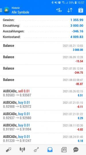 MetaTrader 4 FX Nomads Forex Trading Bot Gebühren