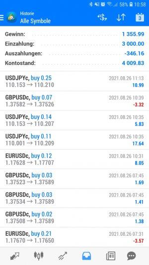 MetaTrader 4 FX Nomads Devisen Trading Bot Historie